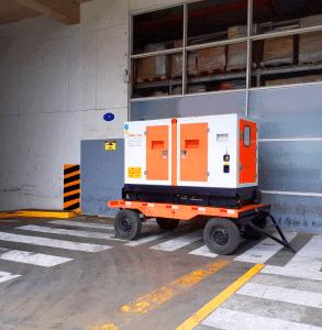 Alquiler de Grupos Electrógenos en Surquillo Lima